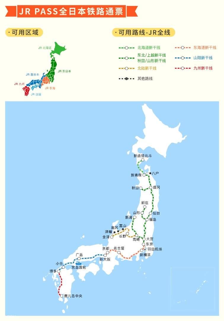 JR PASS 全日本铁路通票